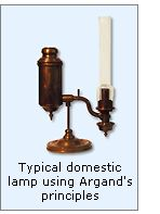 ... Year Old Swiss Physicist And Chemist Aimé Argand Designed A New Type Of  Lamp In Which A Single Wick Was Able To Emit As Much Light As Seven Candles.