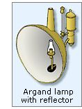 There Is Some Disagreement As To Who Was The First To Place Parabolic  Reflectors Behind Argandu0027s Lamp To Further Boost And Concentrate The Output.